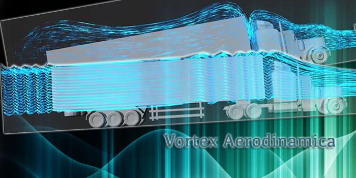 vortex aerodinamica