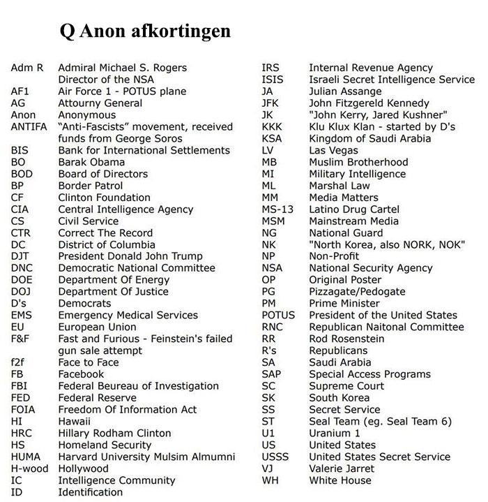 de Q anon afkortingen