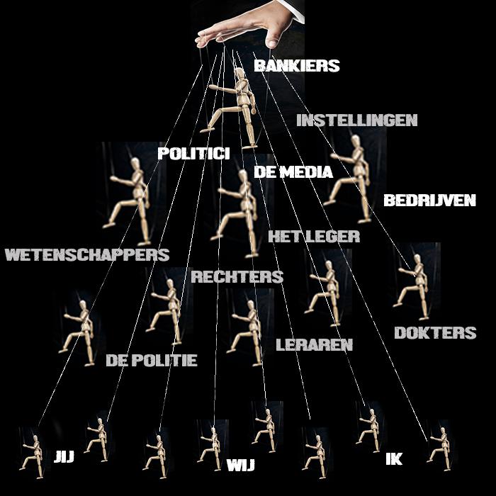de controle piramide