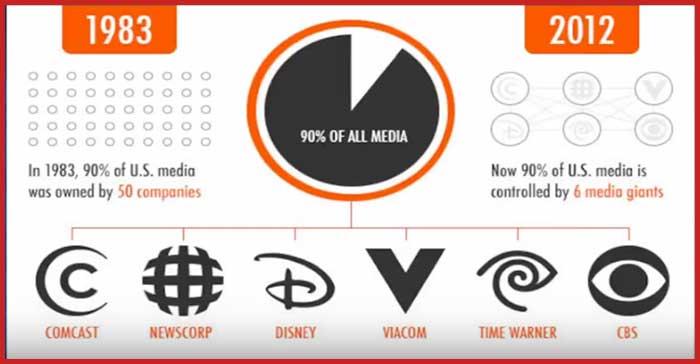 media onbetrouwbaar