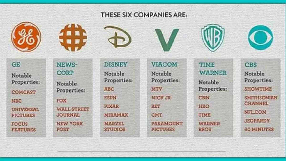 de grote wereldwijde media netwerken