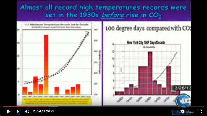 globalk warming en Co2 stijging hoax