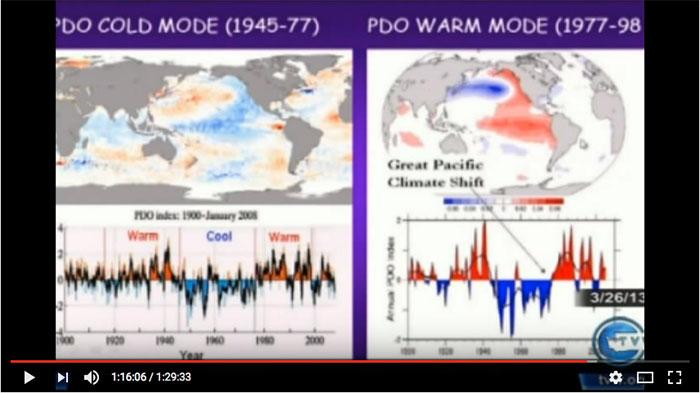global warming zee temperatuur stijging