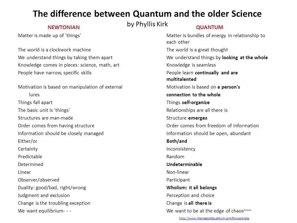 het verschil tussen newton en quantum